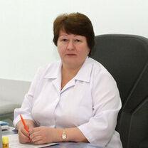 Филимонова Елизавета Васильевна