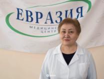 Маналиева Айслу Жулдановна